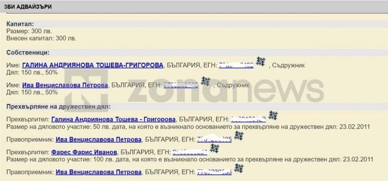 Ива Петрова е съдружник с дясната ръка на Р.Овч Галина Тошева