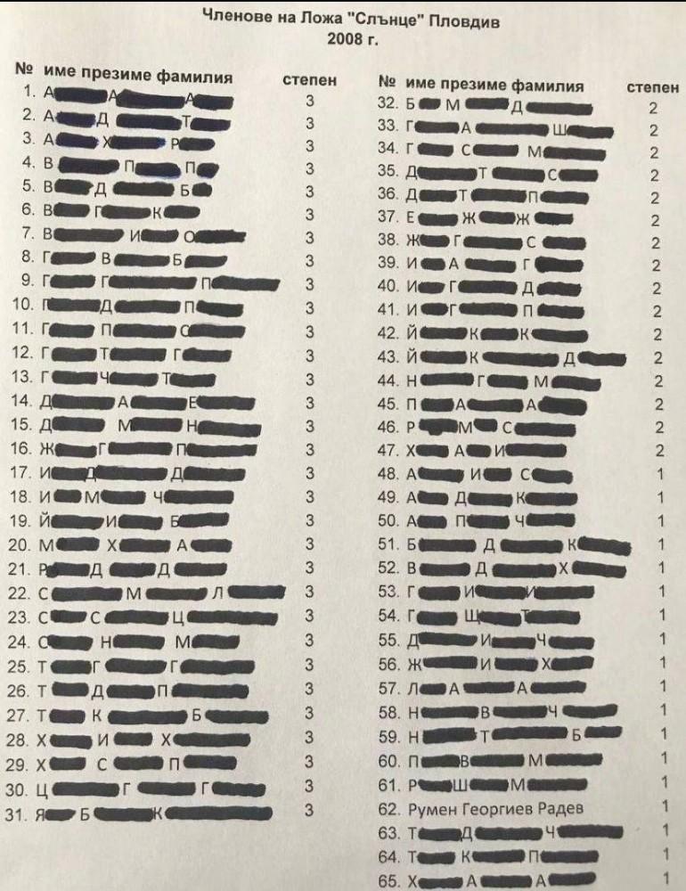 Името на Румен Радев е записано под номер 62 в списъка на масоните