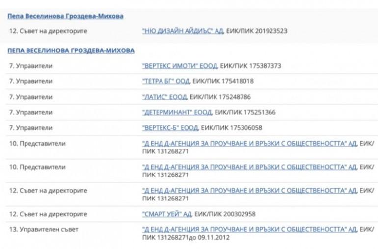 Справка от Търговския регистър