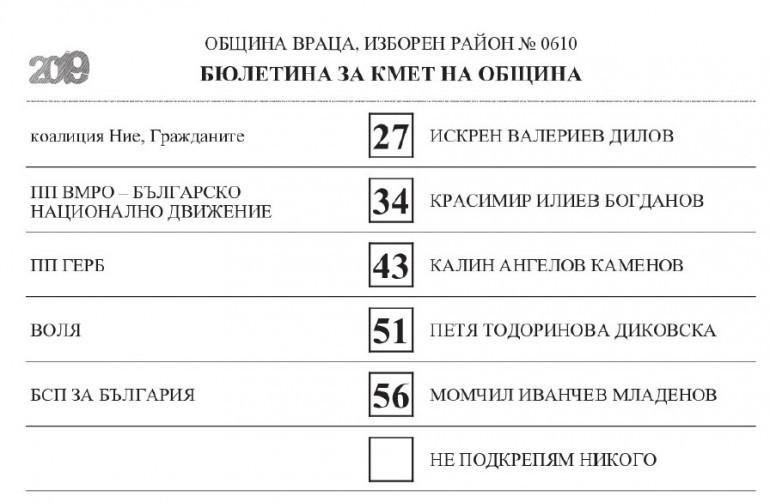 Враца - избор на кмет